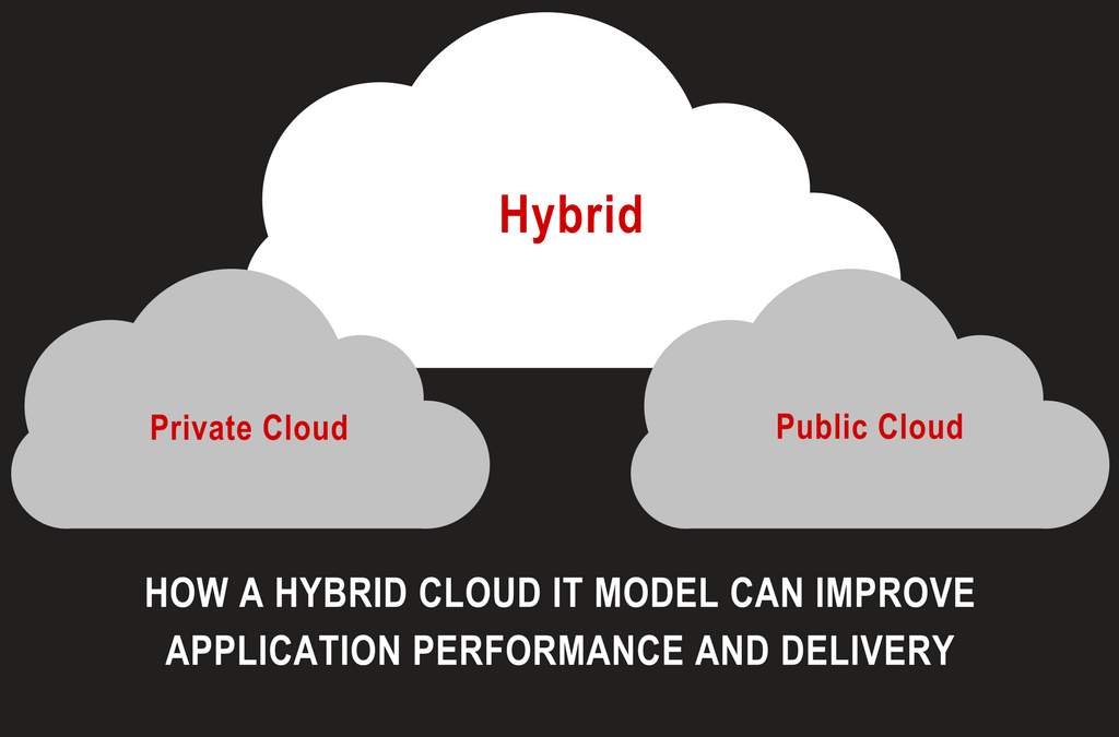 How A Hybrid Cloud IT Model Can Improve Application Performance and Delivery