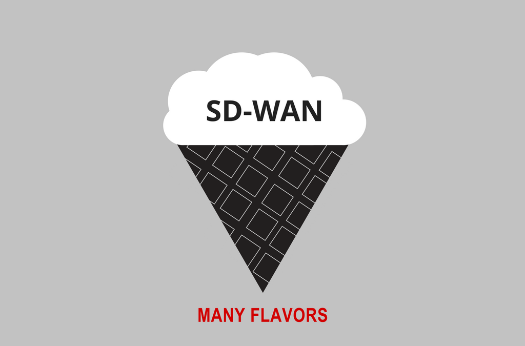 sdwan icecream cone