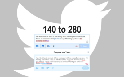 280 words about 280 characters